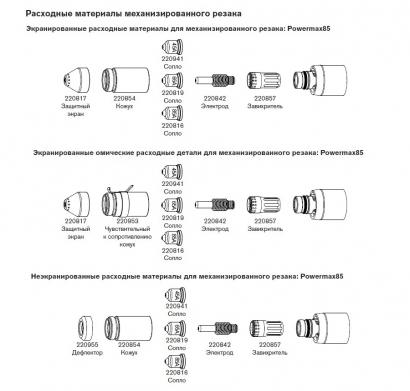 Расходные материалы для систем Powermax85/Powermax65